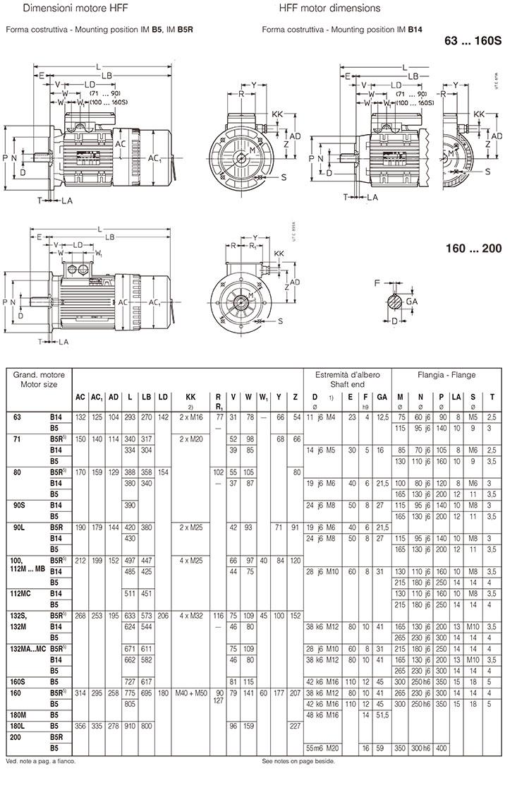 SEIMEC刹车电机-31